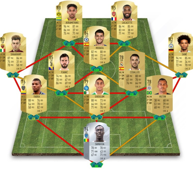 prediction totw 2