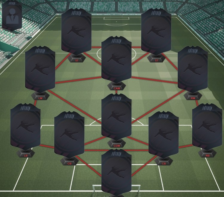 formation 4-1-2-1-2
