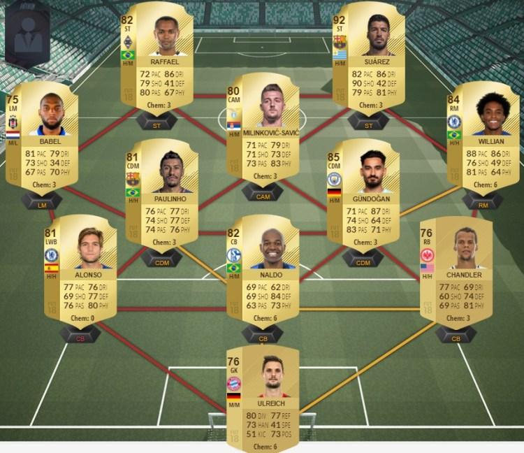 prediction totw 14 team