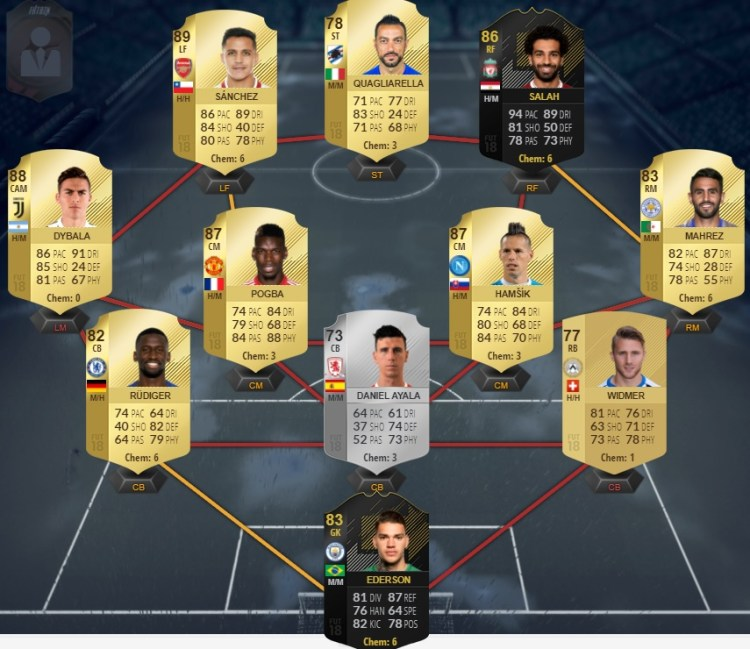 prediction team totw 16