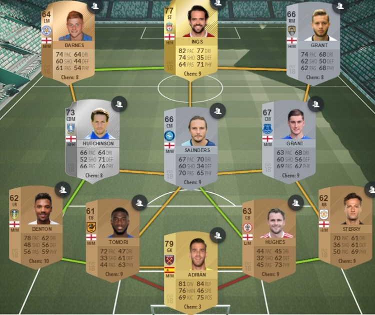 fut 18 liverpool west ham
