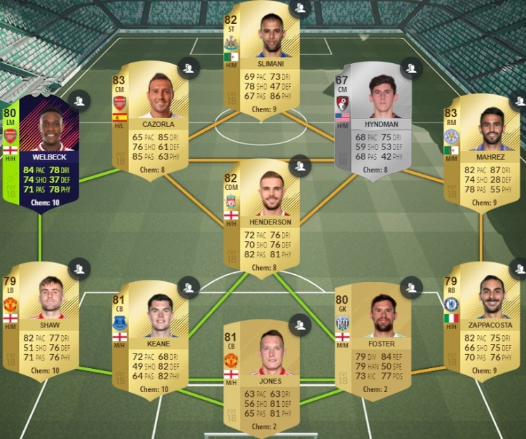 fut 18 path to glory automme non echangeable