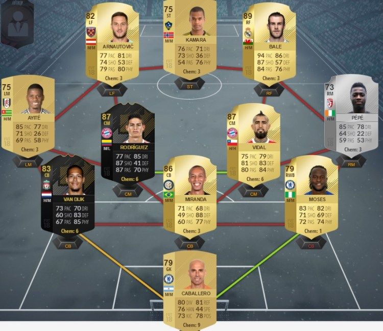 fut 18 prediction totw 28