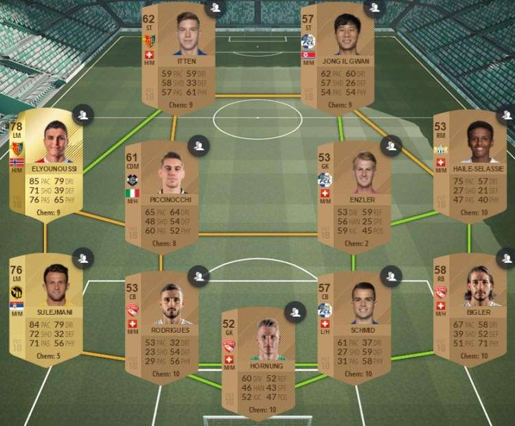 fut 18 young boys bale