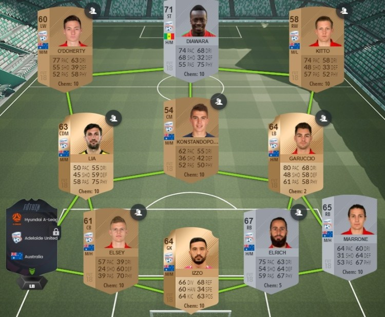 fut 18 dce a league adelaide