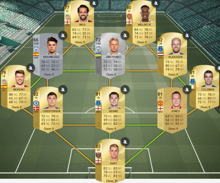 fut 18 manchester city manchester united