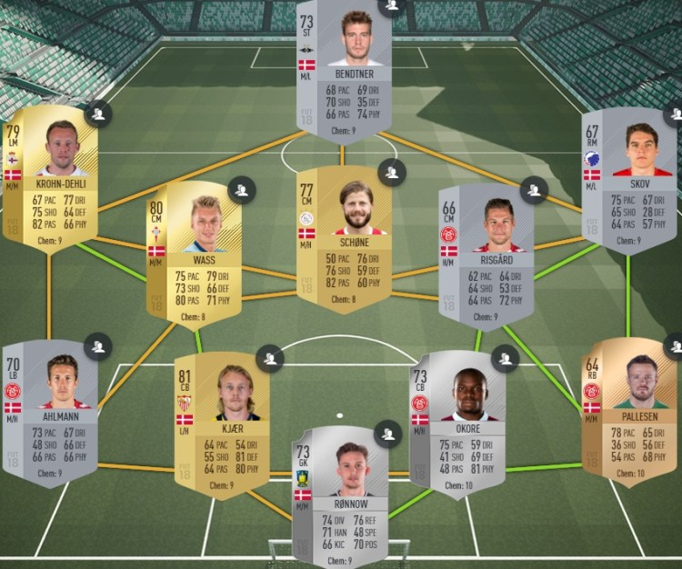 fut 18 solution dce danemark