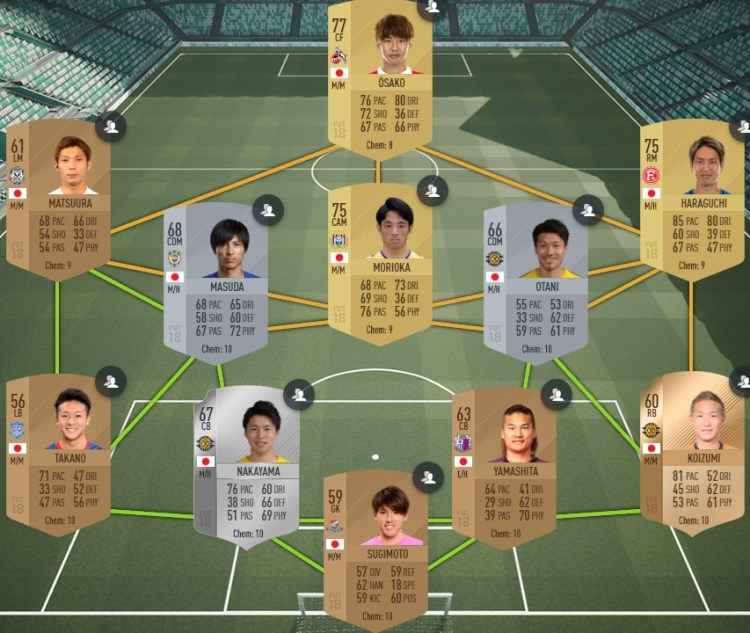 fut 18 solution dce japon