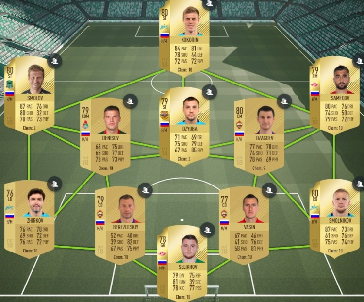 fut 18 solution dce russie