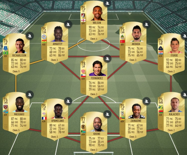 fut 18 solution DCE 81+ futties
