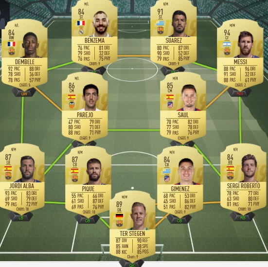 fut19 prediction tots liga team