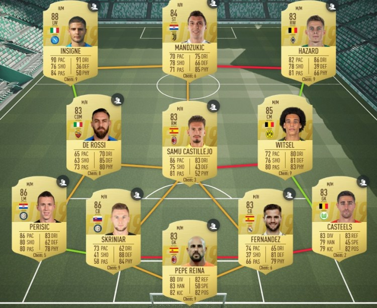 fut19 solution dce benzema ucl moments
