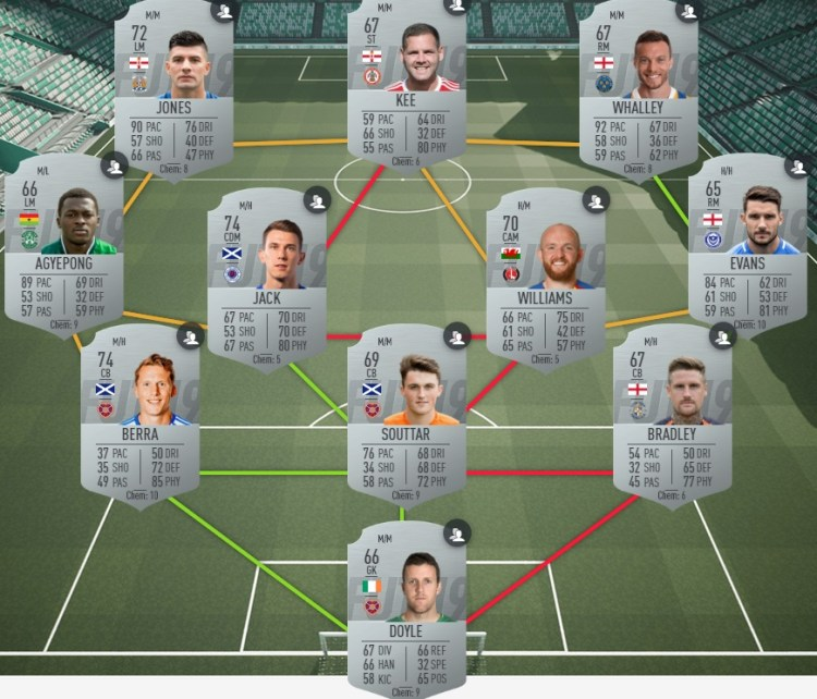fut19 solution dce eusebio talent en devenir