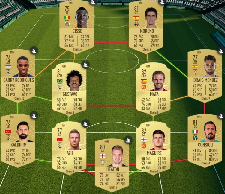 fut 20 solution dce chelsea manchester united