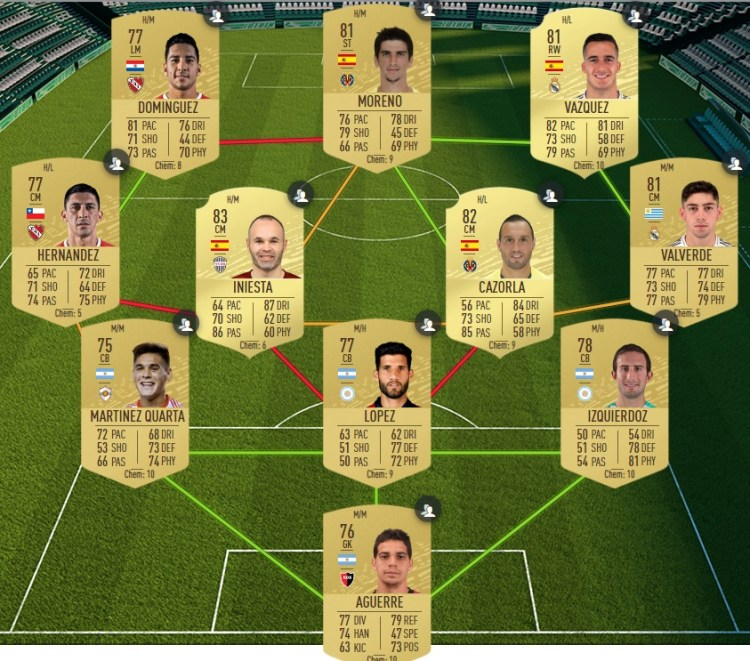 fut 20 solution dce real madrid barcelone