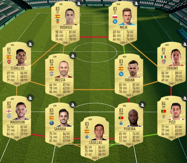 fut 20 solution dce TOTSS EFL Garanti
