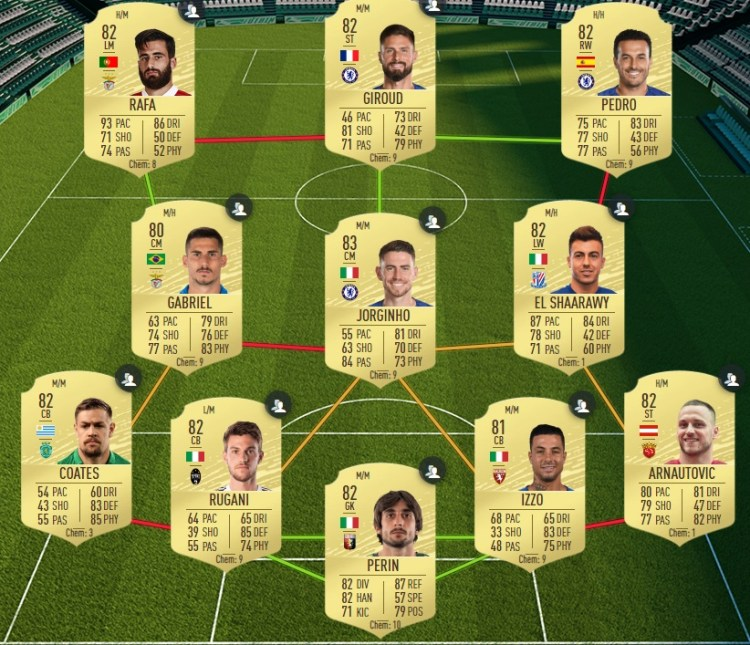 fut 20 solution dce defi laliga 14 05