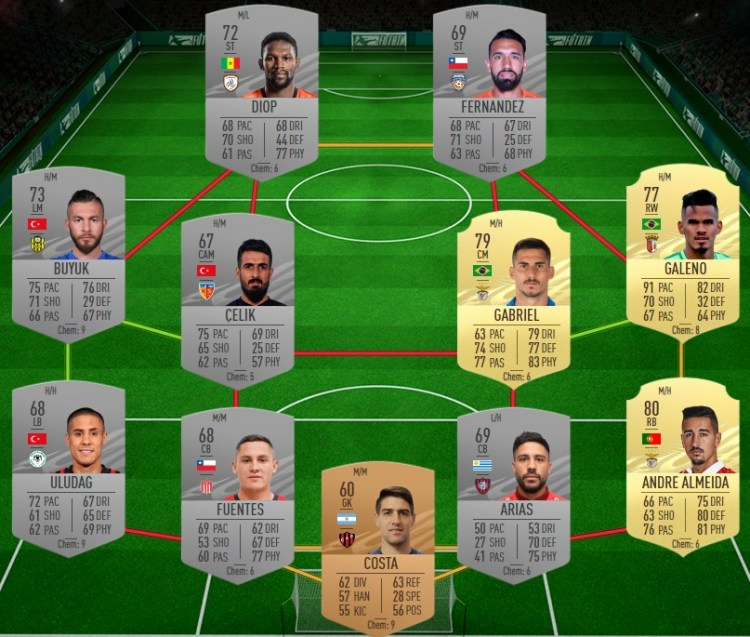 fifa 21 solution dce france portugal