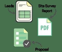 Images - solar project management