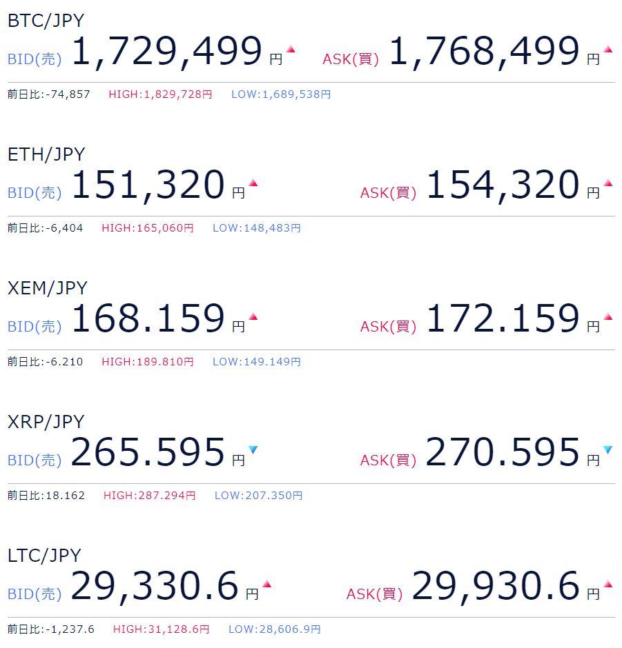 ビットコイン 出庫手数料