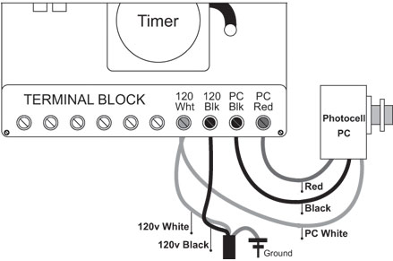 px  troubleshooting photocell  fx luminaire