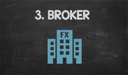 How to become a forex brokerage firm