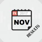 November Forex Signals