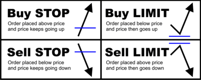 27 A Beginners Guide to Candlestick Trading