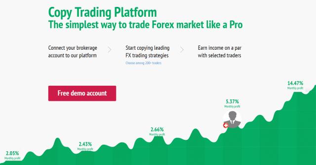 start copy trading