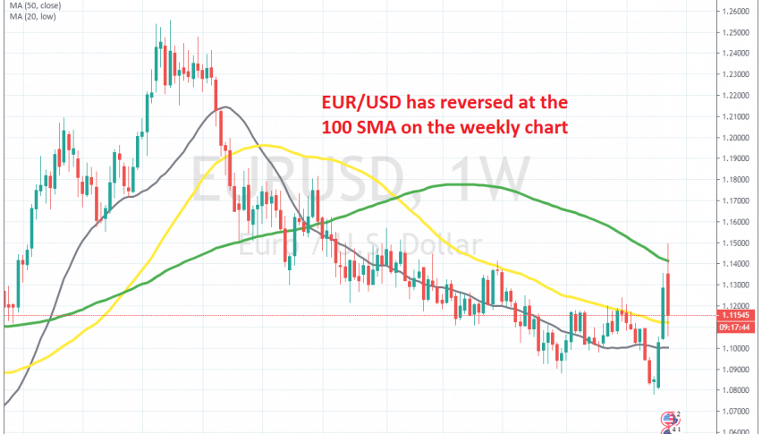 EUR/USD made quite a climb in the last two weeks, despite the outbreak of coronavirus in Europe, particularly in Italy. Italian economy has been shut down and the rest of Europe will follow, which will hurt the economy and probably put it in recession, so the climb seemed strange. But, the climb ended at the 100 SMA (green) on the weekly time-frame chart. Buyers pushed above that moving average for a while, but that doesn't quite count as a break, since the candlestick didn't close above it. So, EUR/USD failed to break the 10 SMA and it seems like buyers gave up. After all, it was a respectable retrace, climbing from 1.07 lows to 1.15. But, the price reversed on Monday this week and it has been going down since then. Today, the decline picked up considerable pace, after the ECB announced it would increase QE by 120 billion Euros/month and announce new LTRO. The USD has also played a part in this, since it has been strengthening considerably today, so we have a bearish bias for this pair. Although it seems like the 50 SMA (yellow) has turned into support now for this pair. This moving average has been providing resistance before, but now it has turned into support, so the downtrend will only resume properly once the 50 SMA has been broken.