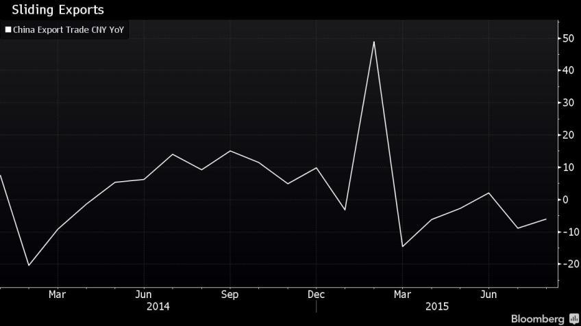 Товарооборот между Китаем и Россией упал на 32,6% за год