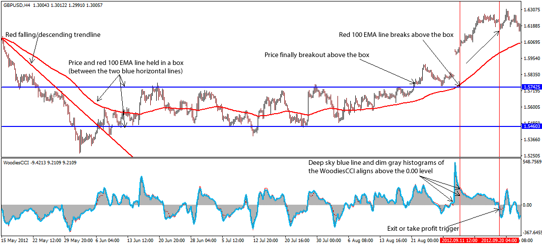 Black-Box Trading - FXCM Markets
