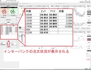 デューカスコピージャパンのトレードツールは板情報が見れる