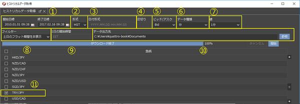 デューカスコピージャパンのデータダウンロード