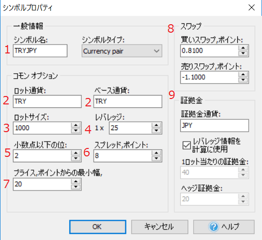 ForexTester3の通貨プロパティ設定例