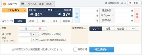 GMOクリック証券のトルコリラ円トレード