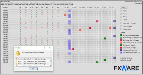 Market Scanner MMD 6