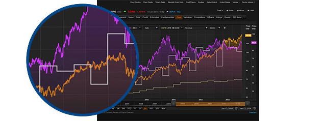Thomson Reuters Eikon Core - FXWW com