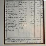 KOA 1924 log