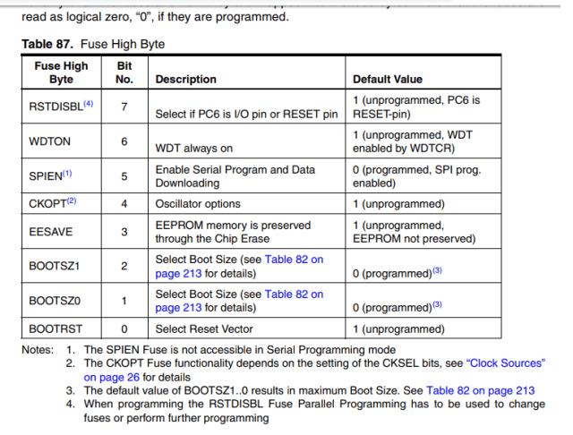 High fuse byte table
