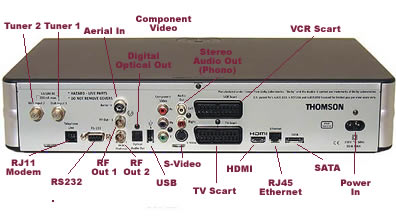sky tv aerial wiring diagram wiring diagram satellite tv wiring diagram diagrams