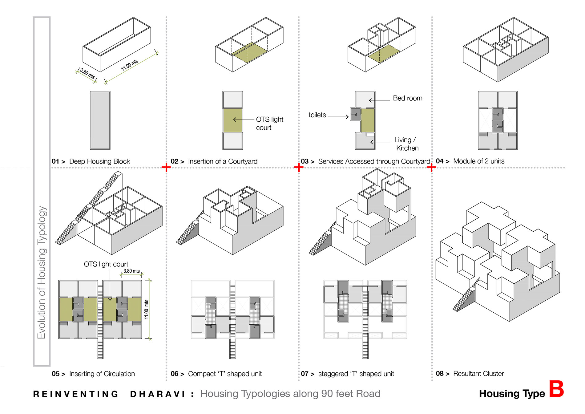 G7 Architects Amp Planners