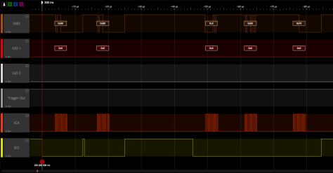Logic Analyser Data - first five bytes of the Preamble Packet