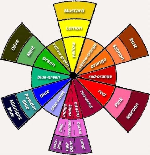 Roata culorilor