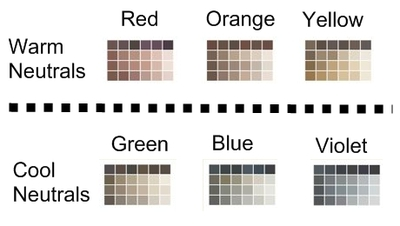 Neutral-Paint-Colors