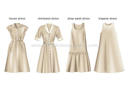 tipuri de rochii