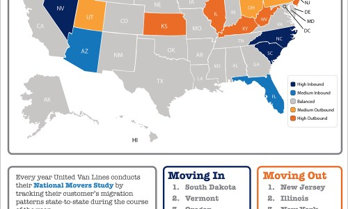 Where Did Americans Move in 2016?