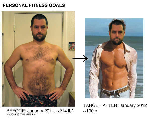 Gabriel's personal fitness goals for 2011