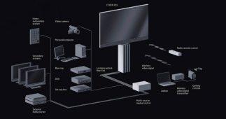 Televizor foarte mare 17