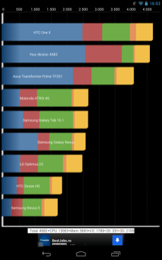 Nexus 7 in test Quadrant